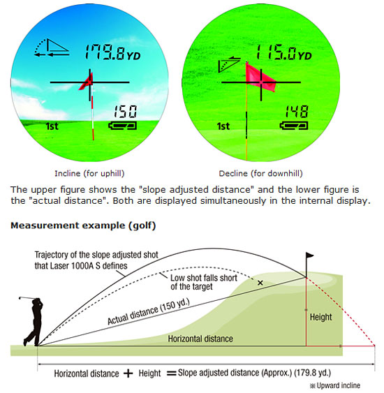 Laser range finder golf reviews