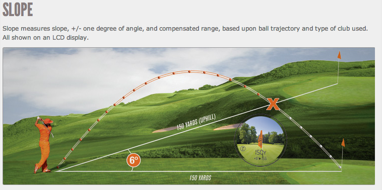 How-Slope-Works-Best-Golf-Rangefinder