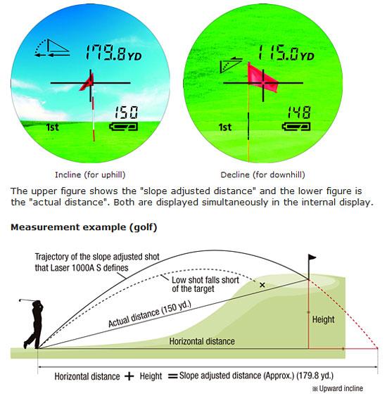 Laser range finder golf reviews