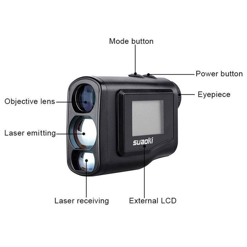 Suaoki 600M Digital Laser Golf Rangefinder Scope Review